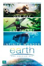 Earth: One Amazing Day (October 6, 2017) a documentary nature film narrated by Robert Redford. Directed by Richard Dale, Lixin Fan,  Peter Webber. This documentary follows the journey of the sun for twenty-four hours as it's awesome power shapes the lives of all the animals on the planet . Even the most familiar species – ourselves. A breathtaking voyage across the continents, through the oceans, skies; a enchanting, family friendly adventure proving each day Earth is heartwarming and…