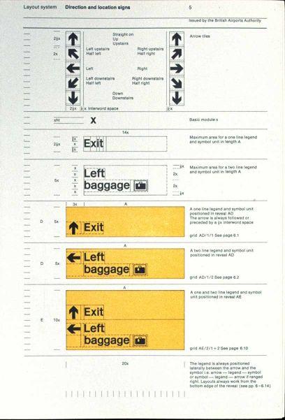 Airport signage system — Margaret Calvert (1972)