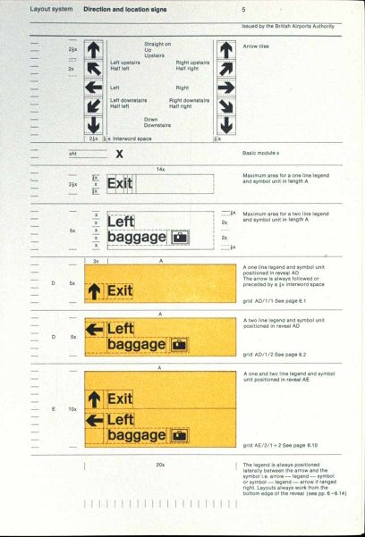 Margaret Calvert — Airport Signage System (1972)