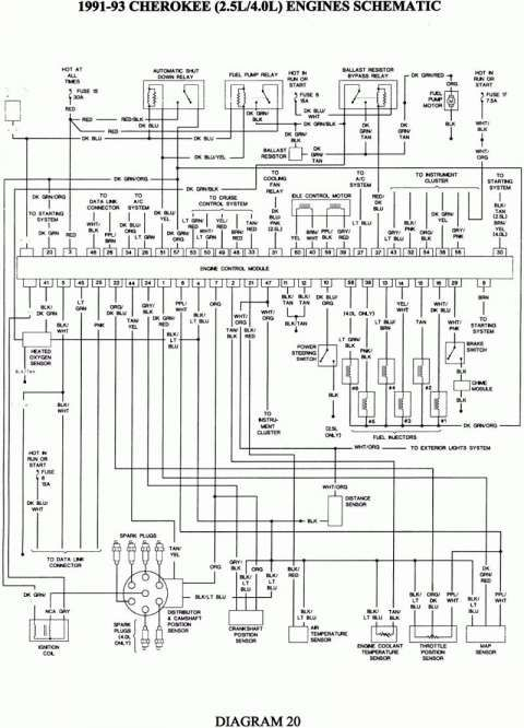 18 95 Jeep Wrangler Engine Wiring Diagram Diagrama