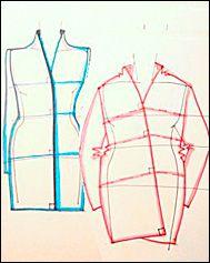 Исправление горизонтального баланса плечевого изделия