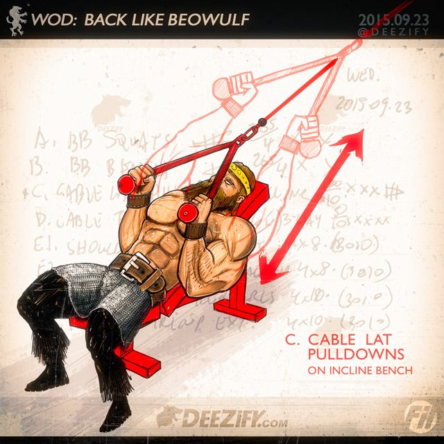 Use This Lat Pulldown Variation For An Epic Back Pump #backday #fitness #workout…