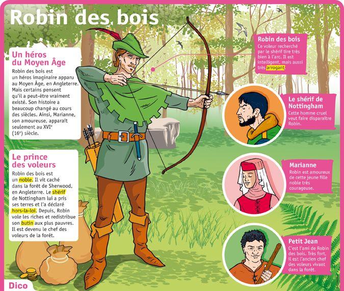 Fiche exposés : Robin des bois