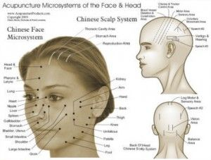 16 best Facial Analysis images on Pinterest | Face mapping ...