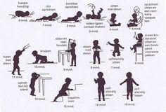 Mijlpalen in de motorische ontwikkeling | Wat moet mijn kind kunnen op welke leeftijd? Beschrijving van de motorische mijlpalen (grove en fijne motoriek) en vaardigheden van kinderen op verschillende leeftijden.