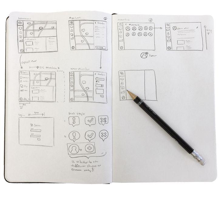 Design Spiking by Joshua Ogle | http://robots.thoughtbot.com/design-spiking