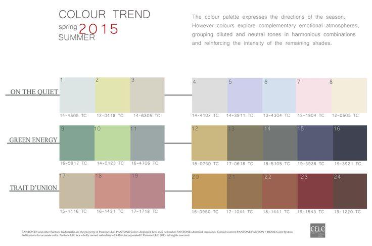 CELC _ linen trends SS15