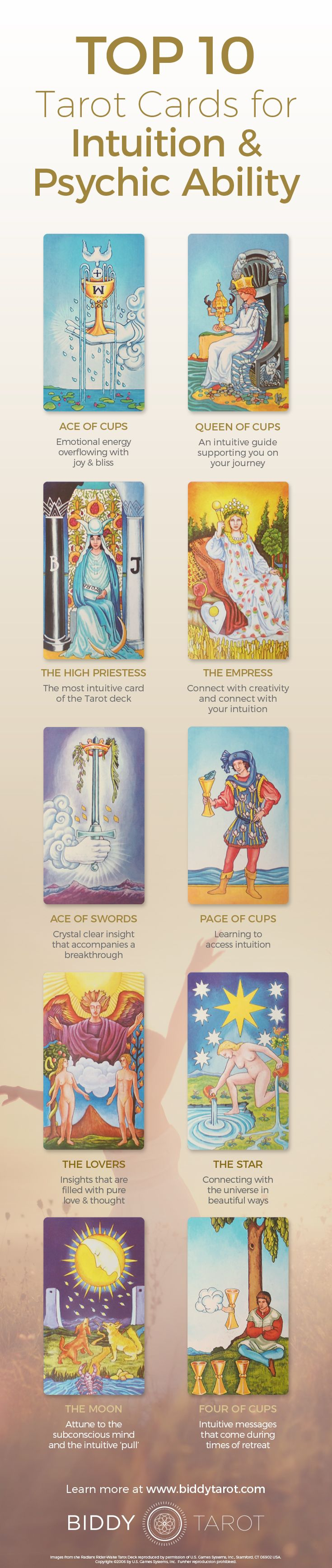 Go with your gut when these #Tarot cards appear. #Intuition is the key to understanding the answers being sought. Download your free copy of my Top 10 Tarot Cards for love, finances, career, life purpose and so much more at https://www.biddytarot.com/top-ten-cards-ebook/ It's my gift to you!