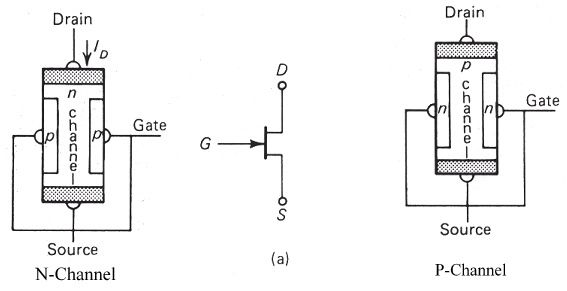 how can i study about diode and circuits that consist of diode