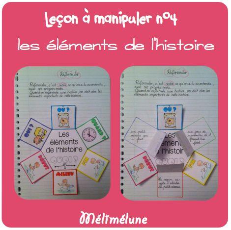 cahier interactif : les éléments de l'histoire - Mélimélune - ressources pédagogiques CE2