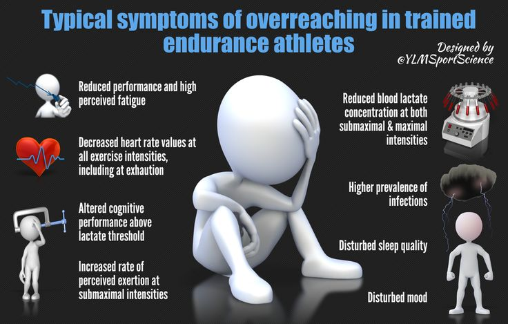 How to detect when you're trg too much: typical symptoms of overreaching in endurance athletes http://ylmsportscience.blogspot.com/2015/01/workhard-fatigue-typical-symptoms-of.html …