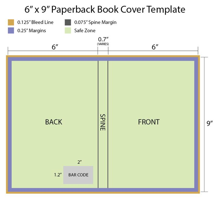 Free Creative Book Cover Template : Paperback book cover template okladki pinterest