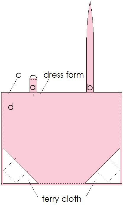 Nursing cover pattern - Terry cloth corners and d-rings - VERY easy to follow pattern