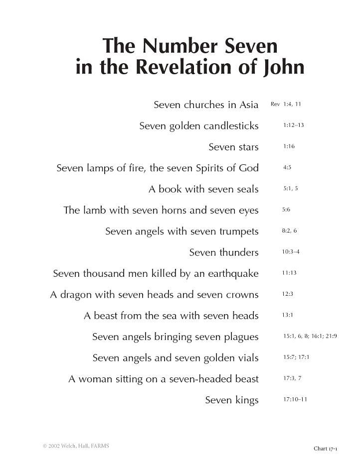 New testament research paper topics