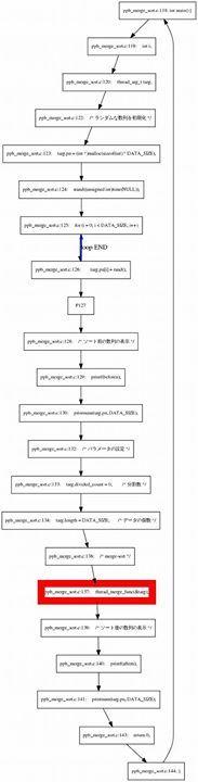 ALGORITHM  2017_07_05_02_27_58 0fee68b HEAD@{0}: commit: ppb-mergesort-main 5ba55d8 HEAD@{1}: commit: ppb-mergesort-main 400b0dd HEAD@{2}: commit: ppb-mergesort-main 0607caf HEAD@{3}: checkout: moving from master to ppb-mergesort-main 0607caf HEAD@{4}: merge alg-tfidf-count: Merge made by the 'recursive' strategy. 42dba30 HEAD@{5}: merge ppb-traverse2-traverse-file: Merge made by the 'recursive' strategy. a6530e0 HEAD@{6}: merge ppb-traverse2-worker-func: Fast-forward 65954f5 HEAD@{7}…