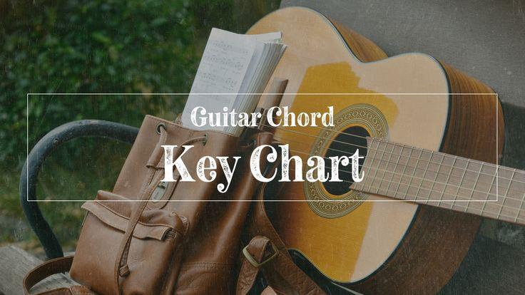 Park Art|My WordPress Blog_What Key Am I In On Guitar