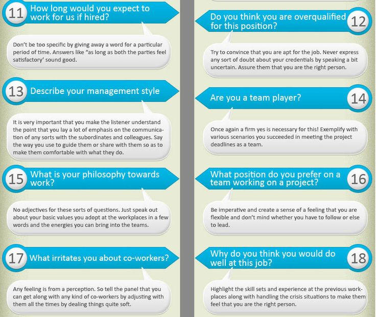 17 best ideas about most asked questions on