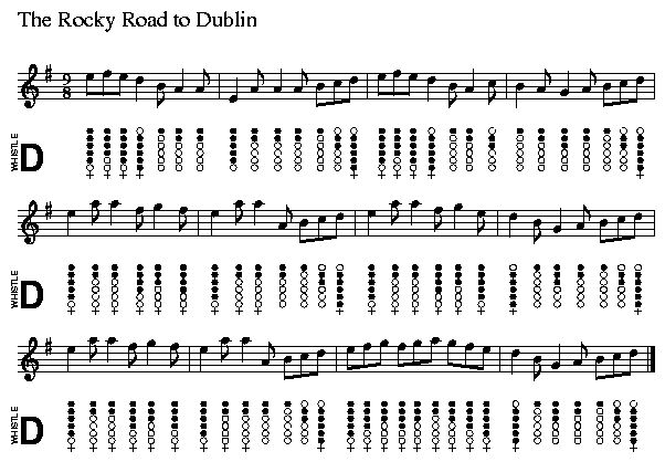 17 Best images about Tin whistle on Pinterest : Sheet music, The fairy and Beatles