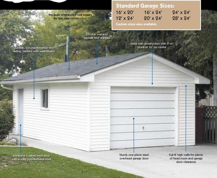 14 Best Of Menards Shed Plans Garage Door Torsion Spring Garage Door Springs Garage Doors Prices