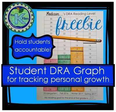 Student+DRA+Reading+Level+Graph+from+The+K+Files+on+TeachersNotebook.com+-++(1+page)++-+This+is+a+great+data+tracking+resource+to+help+hold+students+accountable+for+their+reading+achievement.
