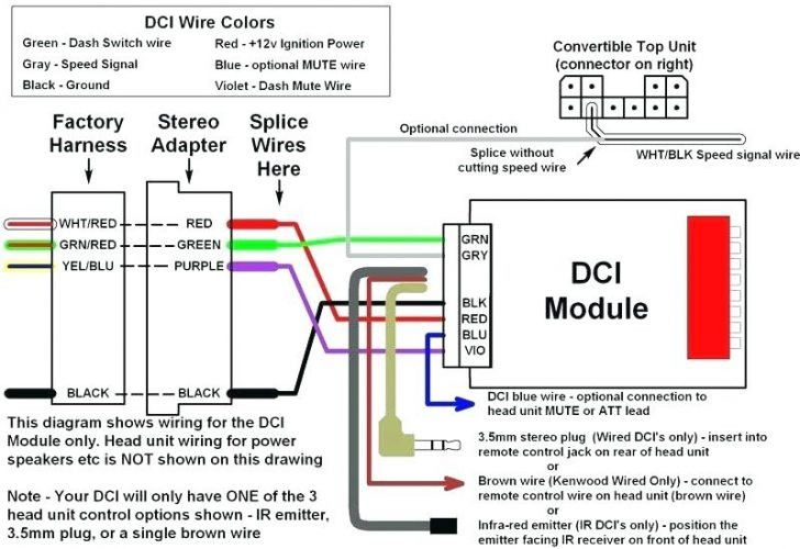 sony car stereo color wiring diagram  1995 dodge ram 2500