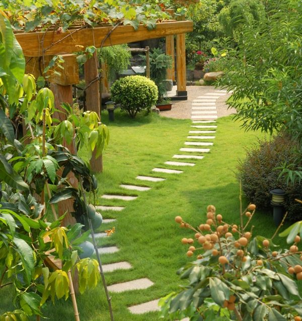 78 Best Garten: Gestaltungstipps Images On Pinterest | Landscaping