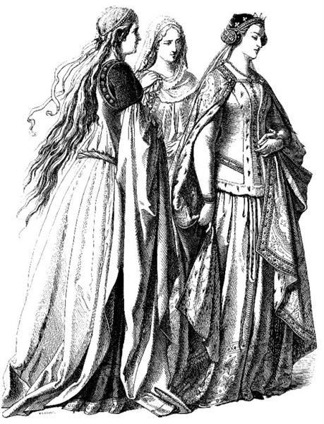 Русский костюм 18 века по истории костюма