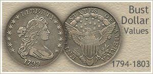Go to...  Bust Dollar Values