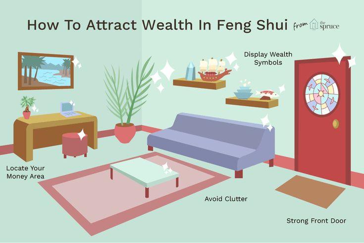 Feng Shui Tips To Attract Wealth Feng Shui Living Room Feng Shui Decor Feng Shui House