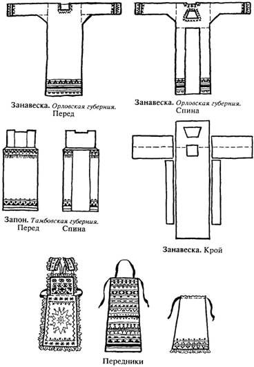 Pattern of Russian female outfit