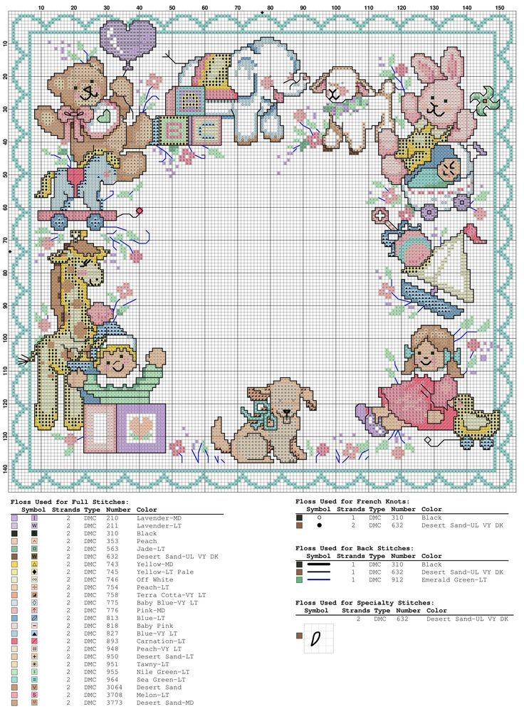 Birth sampler Baby Keepsaves