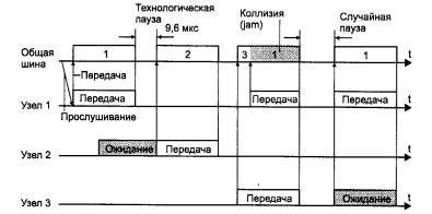Компьютерные сети (учебник), Программмы,софт,электронные книги,электронн книг,электронная библиотека,чтение электронных книг