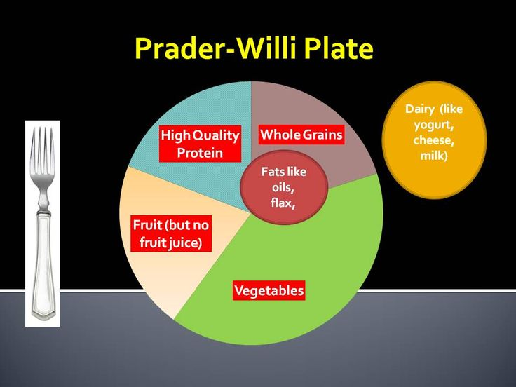 Prader-Willi Plate for optimal nutrition & energy use