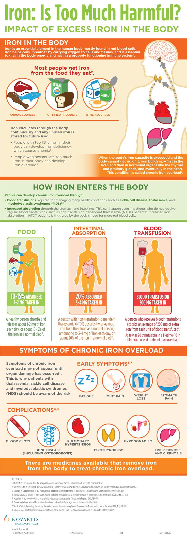 Best 25 elemental iron ideas on pinterest new iron man video interesting infographic of the day from novartis iron is too much harmful gamestrikefo Gallery