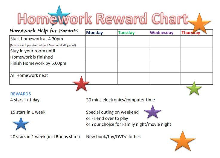 10 best Reward Charts images on Pinterest | Rewards chart, Child ...