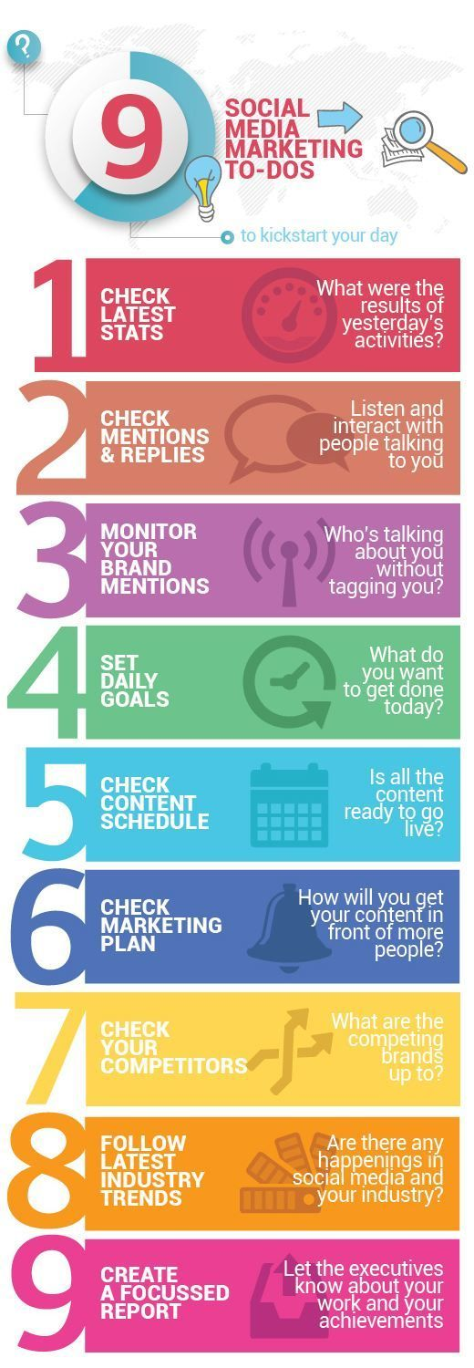 9 Social Media Marketing To-dos To Kickstart Your Day Read more at: http://locowise.com/blog/9-social-media-marketing-to-dos-to-kickstart-your-day