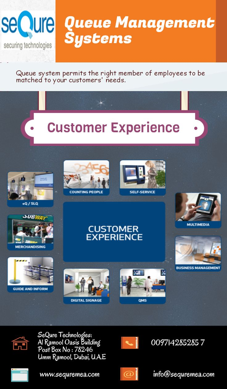 Queue Management System Permits the right member of employees to be matched to your customers need.