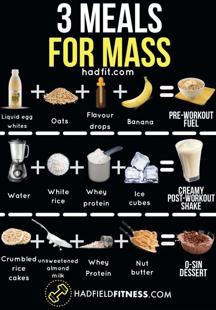 Protein-Diät, um Muskelmasse zu gewinnen und Fett zu verlieren
