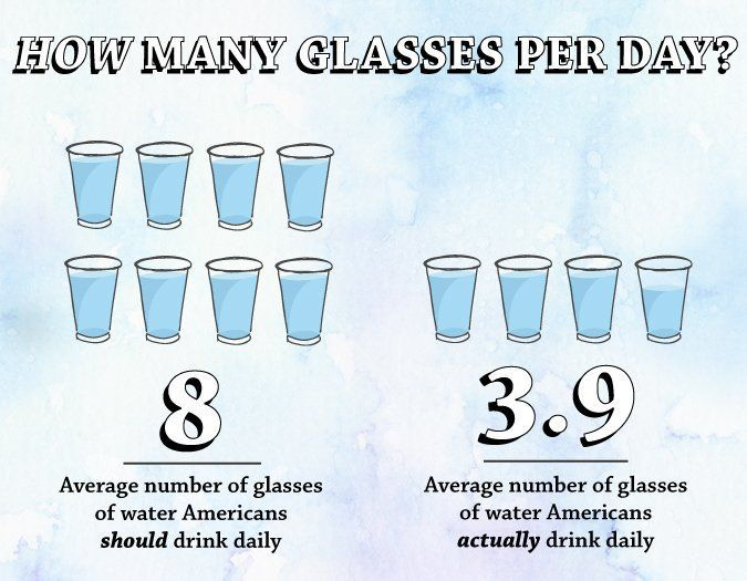 How Many Cups Of Water Do I Need In A Day 9