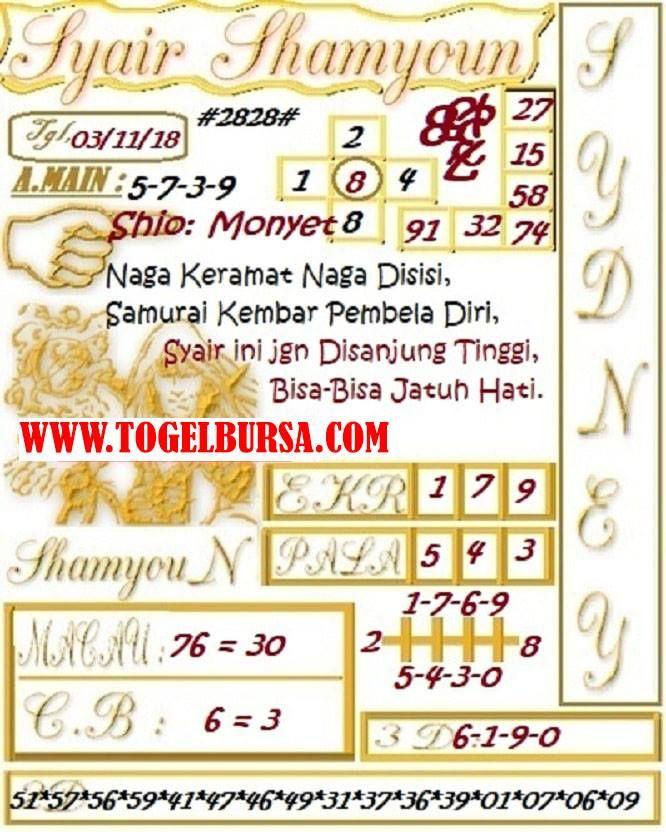 Syair Shamyoun Hk : syair, shamyoun, Syair, Togel, Sidney, November, Tubuh, Kekar,, November,, Oktober