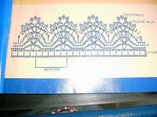Bicos de Croche: Bicos de croche bicolores