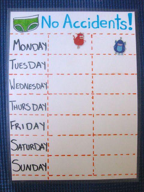 Potty Chart...Great Idea!