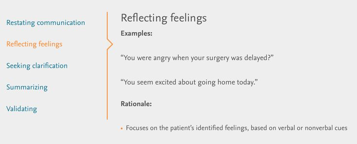 Verbal Therapeutic Communication: reflecting feelings
