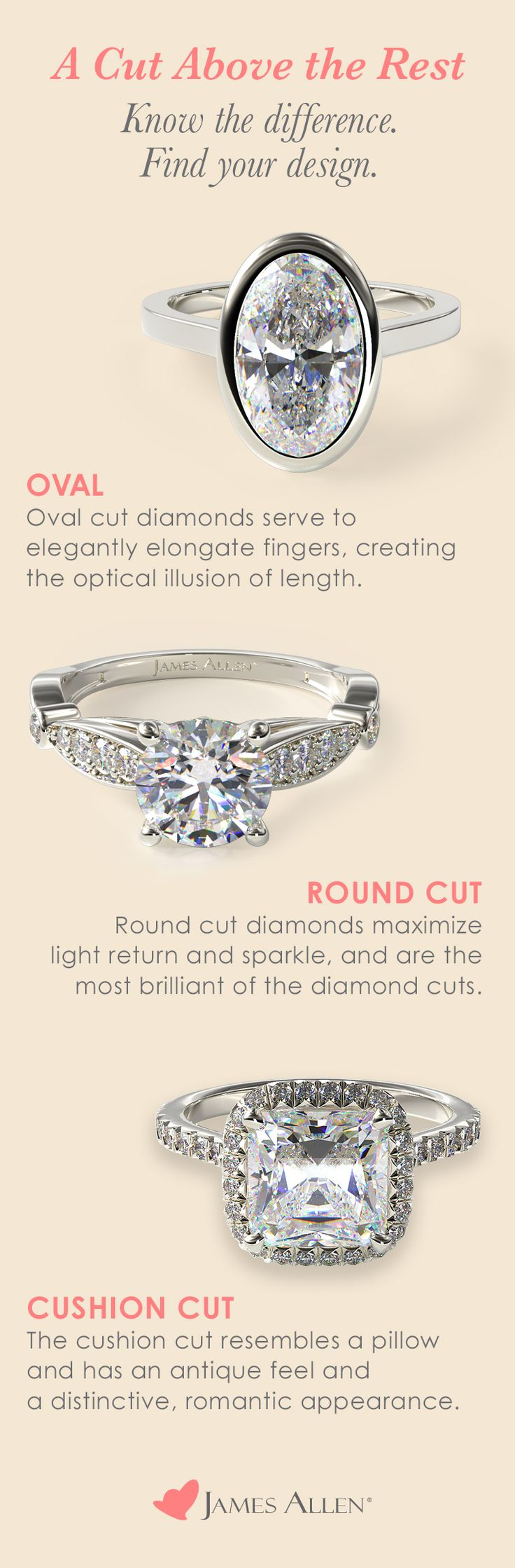 At James Allen, Education About The Different Types Of Diamonds And Cuts Is  Held In