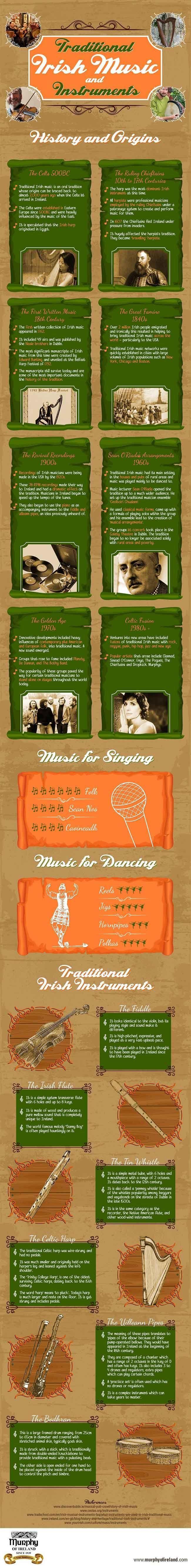 The history and origins of traditional Irish music - IrishCentral.com
