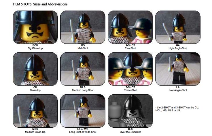 A Level Media 2014: Lego Men! Camera angles and types of shot.