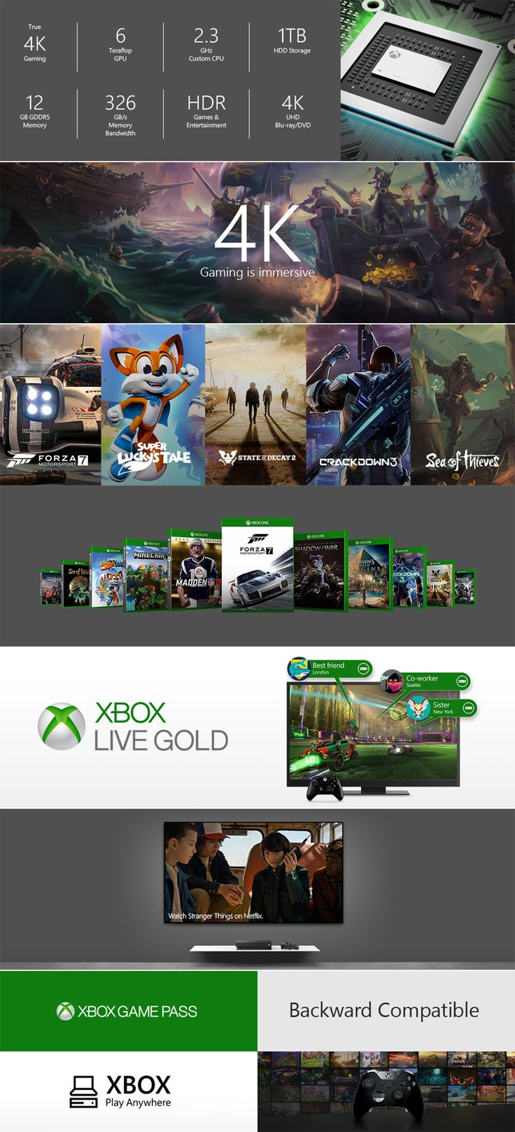 And remember xbox live gold is more than just great deals on games - Xbox One X On Xbox One Game