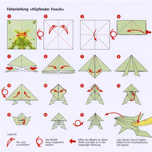 Klassische Faltanleitung für den Origami-Froschi