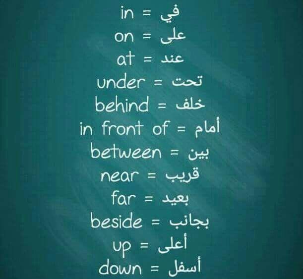 ظرف المكان English Words Learn English Words English Language Teaching