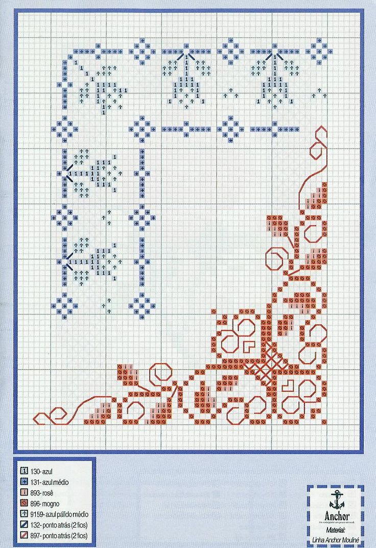cross stitch, borders and corners